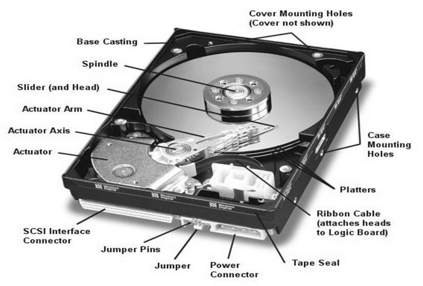 hard-drive-inside-components-2