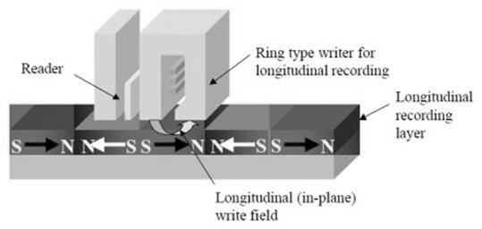 magnetic-recording-1